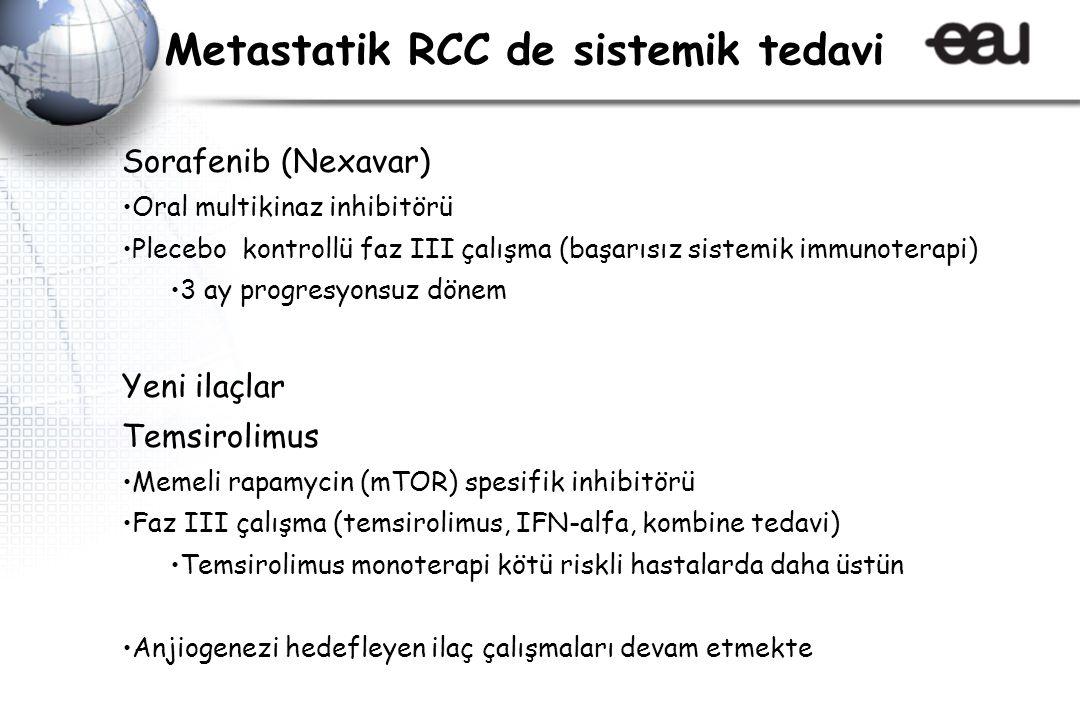 Sorafenib (Nexavar) Oral multikinaz inhibitörü Plecebo kontrollü faz III çalışma (başarısız sistemik immunoterapi) 3 ay progresyonsuz dönem Yeni ilaçl
