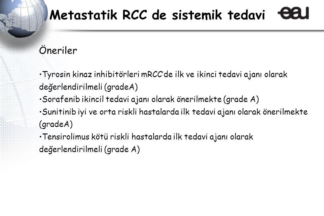 Öneriler Tyrosin kinaz inhibitörleri mRCC'de ilk ve ikinci tedavi ajanı olarak değerlendirilmeli (gradeA) Sorafenib ikincil tedavi ajanı olarak öneril