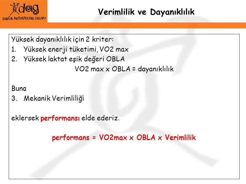 Verimlilik ve Dayanıklılık Yüksek dayanıklılık için 2 kriter: 1.Yüksek enerji tüketimi, VO2 max 2.Yüksek laktat eşik değeri OBLA VO2 max x OBLA = daya