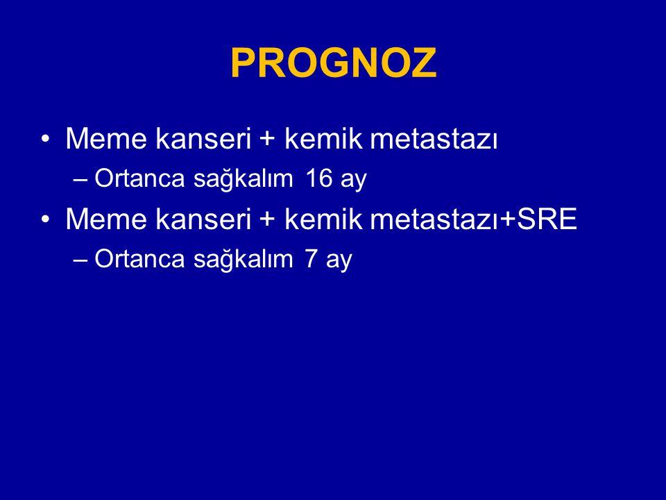 Skeletal-related event (SRE) 1.Patolojik kırık 2.Kemiğe radyoterapi gereksinimi olması 3.Kemiğe yönelik cerrahi gereksinimi olması 4.Spinal kord kompresyonu 5.Hiperkalsemi