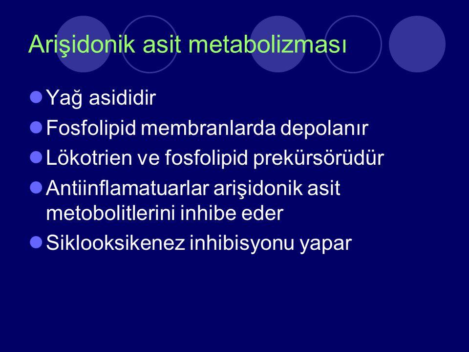 Arişidonik asit metabolizması Yağ asididir Fosfolipid membranlarda depolanır Lökotrien ve fosfolipid prekürsörüdür Antiinflamatuarlar arişidonik asit