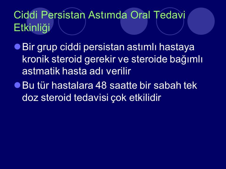Ciddi Persistan Astımda Oral Tedavi Etkinliği Bir grup ciddi persistan astımlı hastaya kronik steroid gerekir ve steroide bağımlı astmatik hasta adı v
