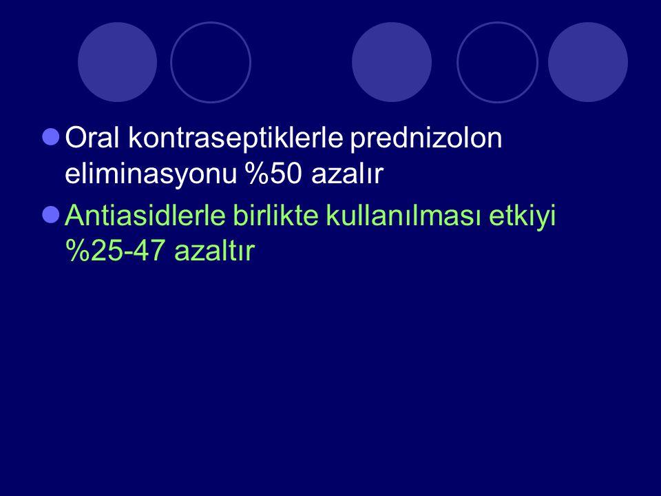 Oral kontraseptiklerle prednizolon eliminasyonu %50 azalır Antiasidlerle birlikte kullanılması etkiyi %25-47 azaltır