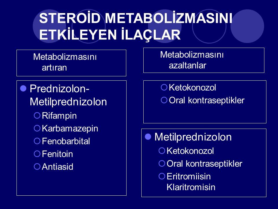 Prednizolon- Metilprednizolon  Rifampin  Karbamazepin  Fenobarbital  Fenitoin  Antiasid  Ketokonozol  Oral kontraseptikler Metilprednizolon  K