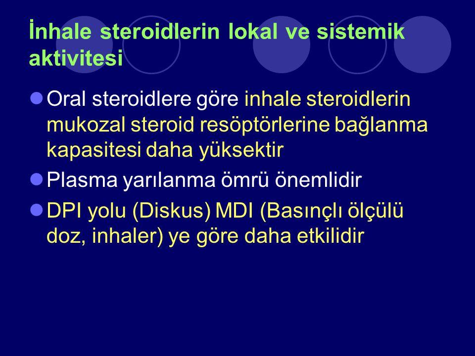 İnhale steroidlerin lokal ve sistemik aktivitesi Oral steroidlere göre inhale steroidlerin mukozal steroid resöptörlerine bağlanma kapasitesi daha yük