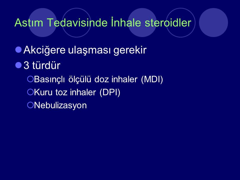 Astım Tedavisinde İnhale steroidler Akciğere ulaşması gerekir 3 türdür  Basınçlı ölçülü doz inhaler (MDI)  Kuru toz inhaler (DPI)  Nebulizasyon