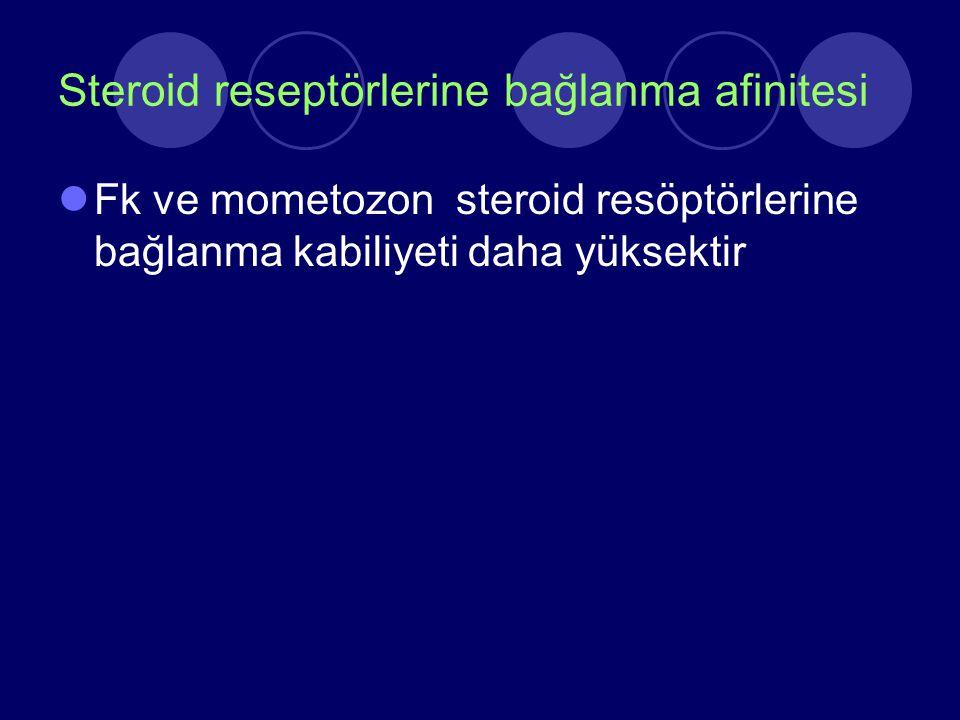 Steroid reseptörlerine bağlanma afinitesi Fk ve mometozon steroid resöptörlerine bağlanma kabiliyeti daha yüksektir