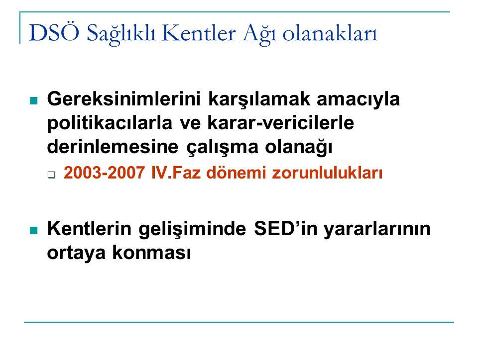 DSÖ Sağlıklı Kentler Ağı olanakları Gereksinimlerini karşılamak amacıyla politikacılarla ve karar-vericilerle derinlemesine çalışma olanağı  2003-2007 IV.Faz dönemi zorunlulukları Kentlerin gelişiminde SED'in yararlarının ortaya konması
