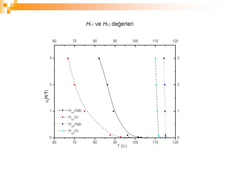 H c1 ve H c2 değerleri