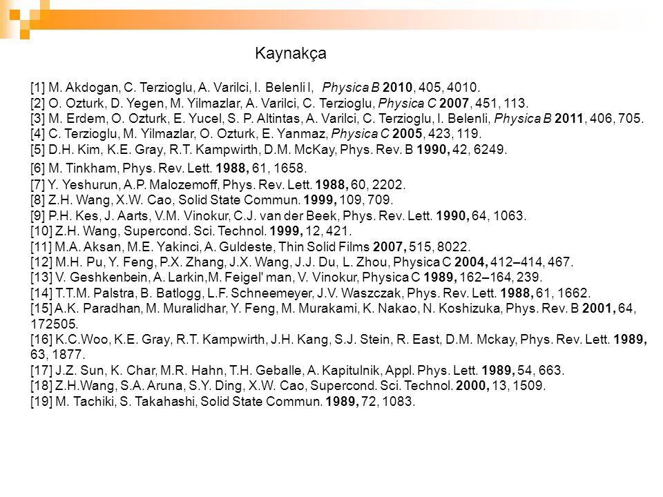 Kaynakça [1] M. Akdogan, C. Terzioglu, A. Varilci, I. Belenli I, Physica B 2010, 405, 4010. [2] O. Ozturk, D. Yegen, M. Yilmazlar, A. Varilci, C. Terz