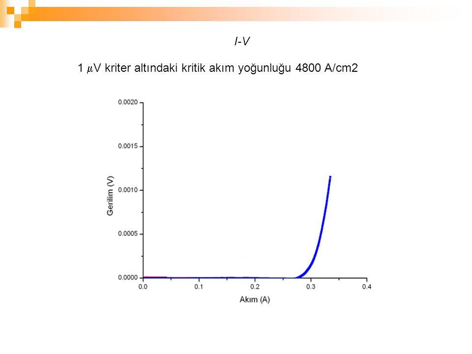 I-V 1  V kriter altındaki kritik akım yoğunluğu 4800 A/cm2