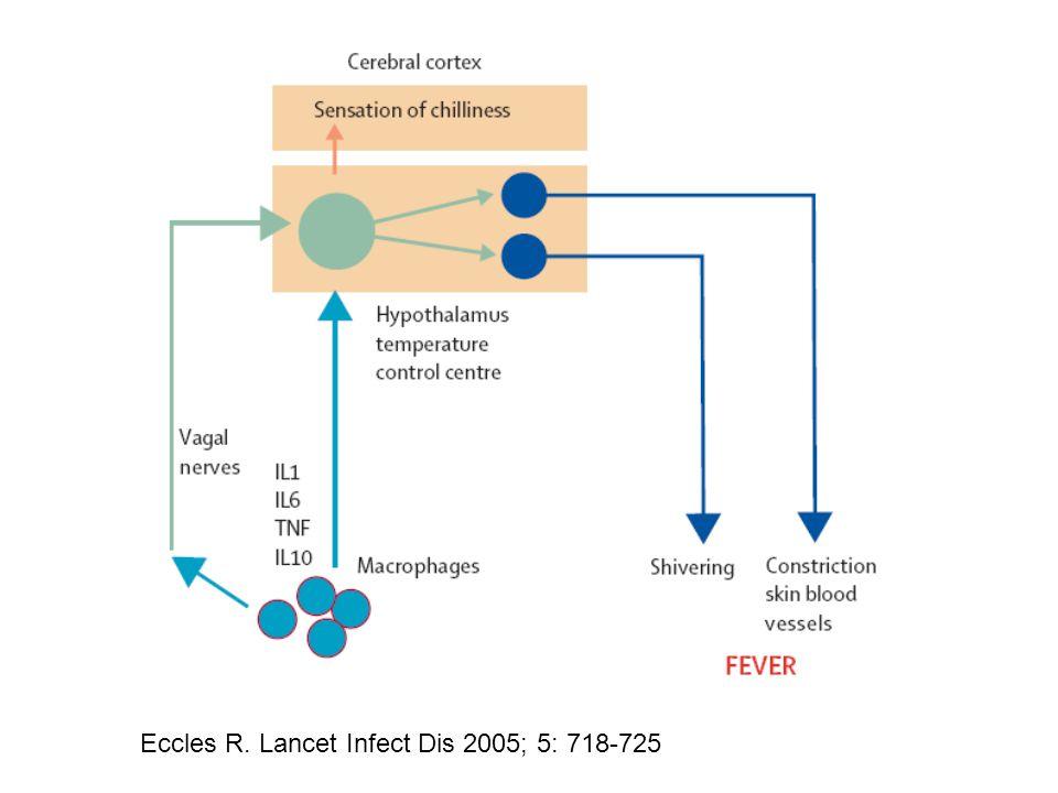 Eccles R. Lancet Infect Dis 2005; 5: 718-725