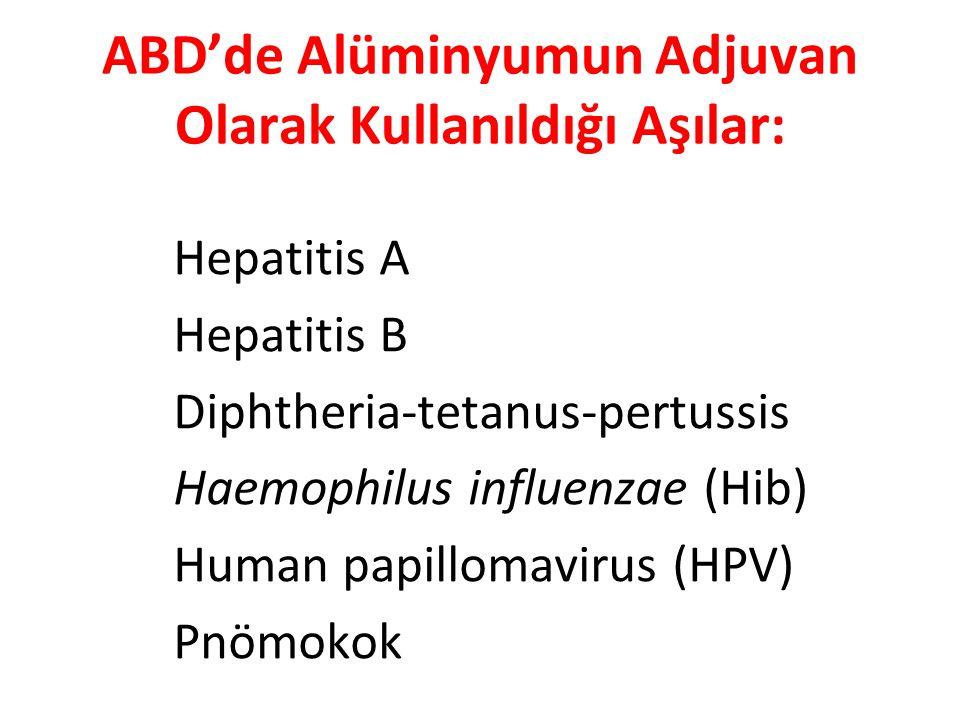 ABD'de Alüminyumun Adjuvan Olarak Kullanıldığı Aşılar: Hepatitis A Hepatitis B Diphtheria-tetanus-pertussis Haemophilus influenzae (Hib) Human papillo