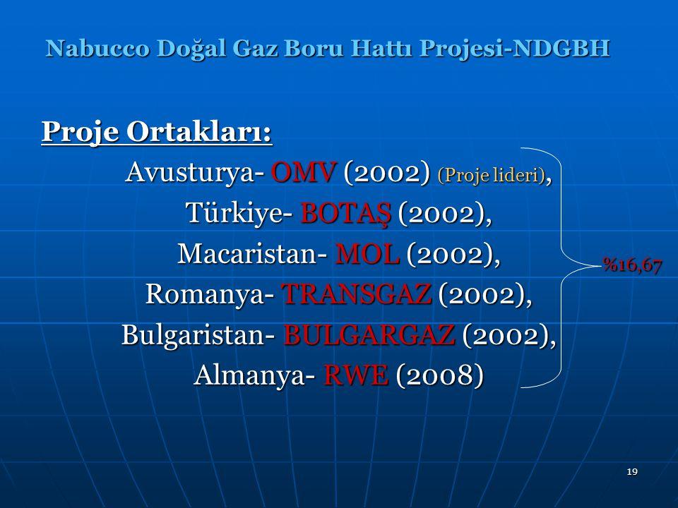 19 Proje Ortakları: Avusturya- OMV (2002) (Proje lideri), Türkiye- BOTAŞ (2002), Macaristan- MOL (2002), Romanya- TRANSGAZ (2002), Bulgaristan- BULGAR