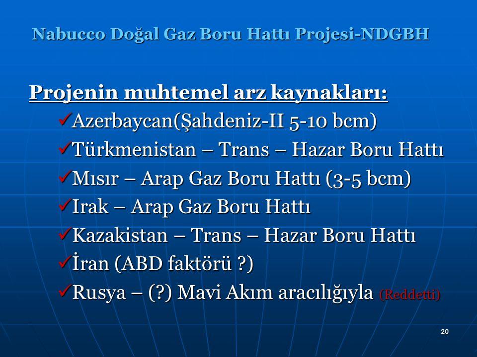 20 Projenin muhtemel arz kaynakları: Azerbaycan(Şahdeniz-II 5-10 bcm) Azerbaycan(Şahdeniz-II 5-10 bcm) Türkmenistan – Trans – Hazar Boru Hattı Türkmen