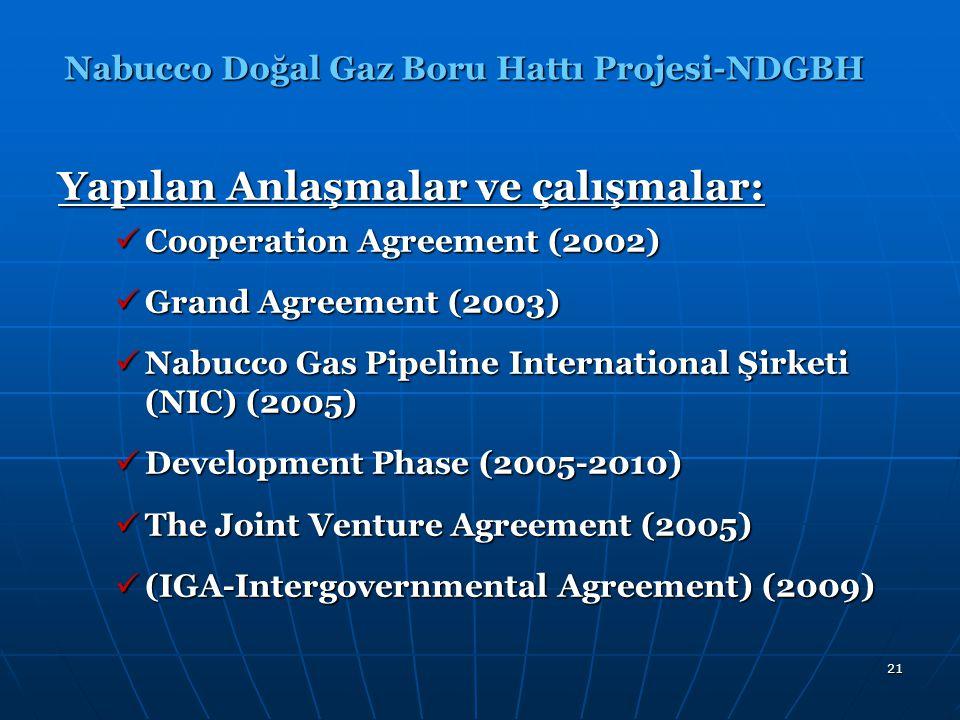 21 Yapılan Anlaşmalar ve çalışmalar: Cooperation Agreement (2002) Cooperation Agreement (2002) Grand Agreement (2003) Grand Agreement (2003) Nabucco G