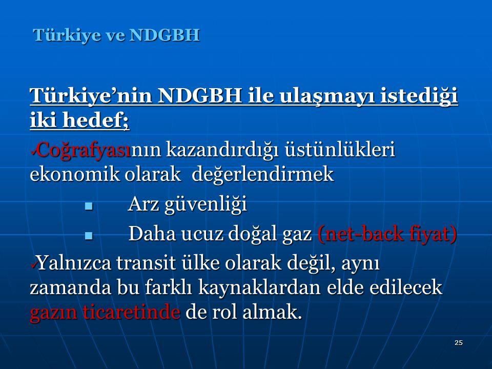 25 Türkiye'nin NDGBH ile ulaşmayı istediği iki hedef; Coğrafyasının kazandırdığı üstünlükleri ekonomik olarak değerlendirmek Coğrafyasının kazandırdığ