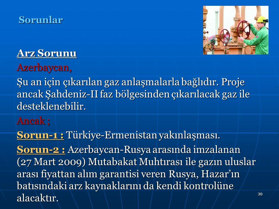 30 Arz Sorunu Azerbaycan, Şu an için çıkarılan gaz anlaşmalarla bağlıdır. Proje ancak Şahdeniz-II faz bölgesinden çıkarılacak gaz ile desteklenebilir.
