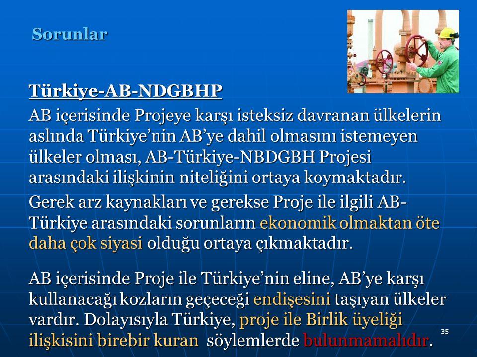 35 Türkiye-AB-NDGBHP AB içerisinde Projeye karşı isteksiz davranan ülkelerin aslında Türkiye'nin AB'ye dahil olmasını istemeyen ülkeler olması, AB-Tür