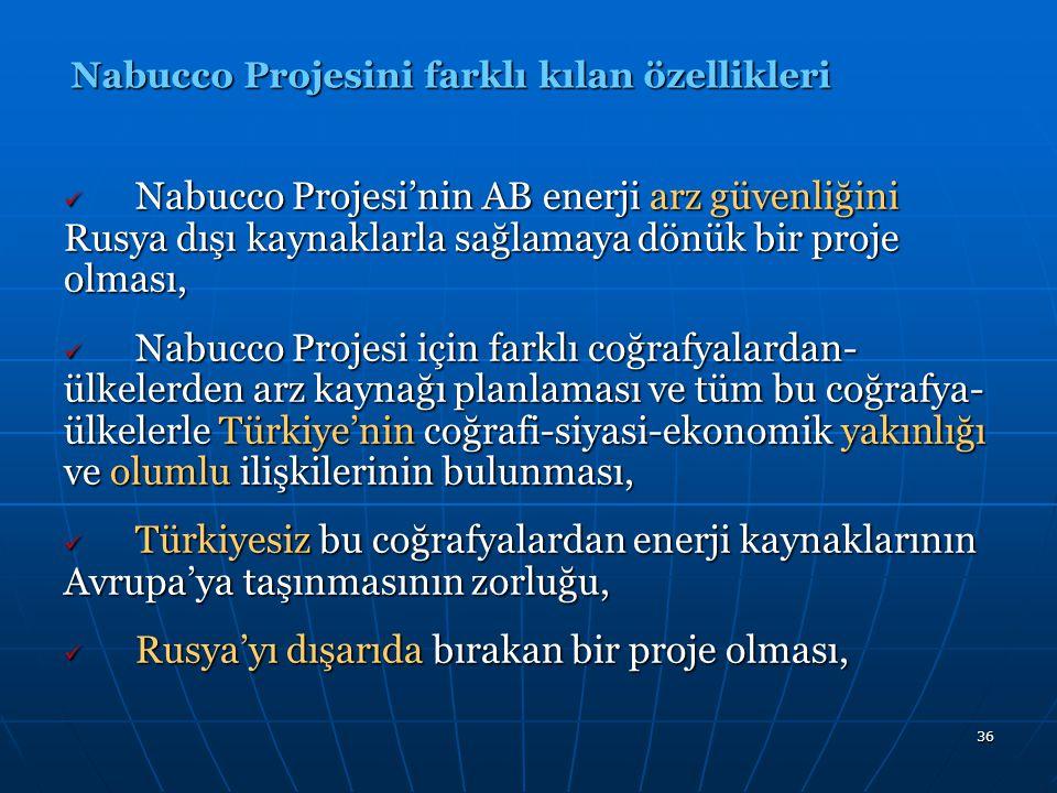 36 Nabucco Projesi'nin AB enerji arz güvenliğini Rusya dışı kaynaklarla sağlamaya dönük bir proje olması, Nabucco Projesi'nin AB enerji arz güvenliğin