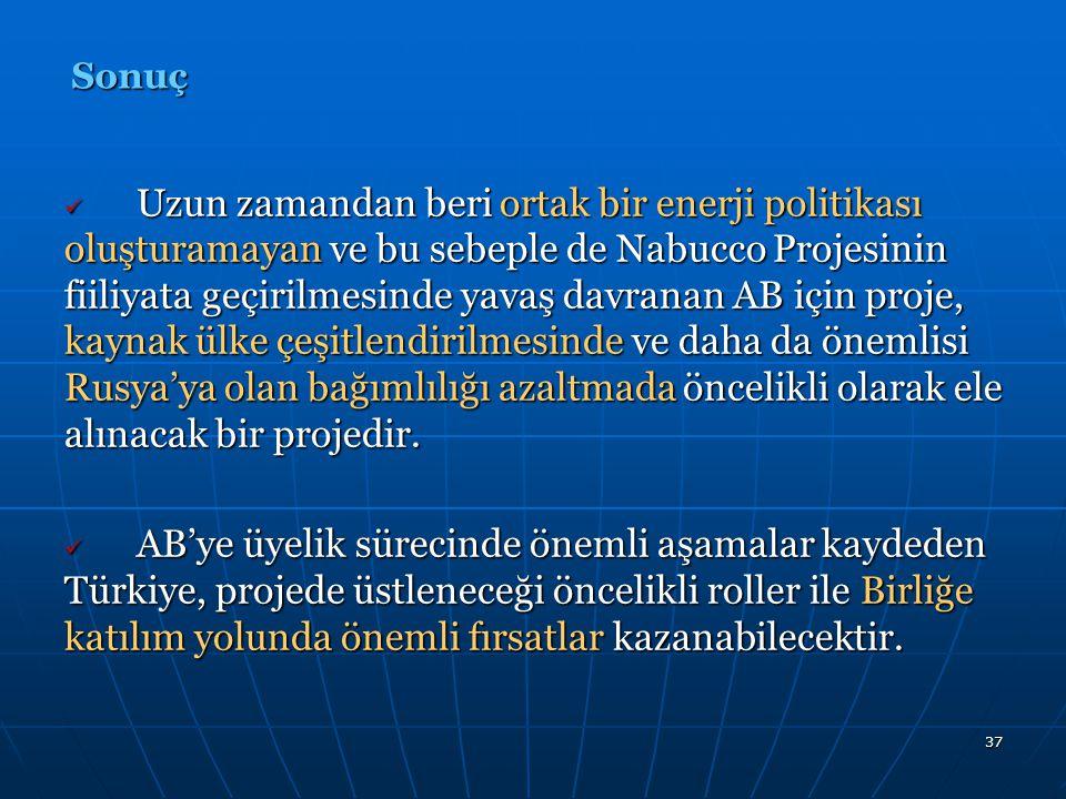 38 AB için Rusya'ya olan bağımlılığın getirdiği risk Türkiye için de geçerlidir.