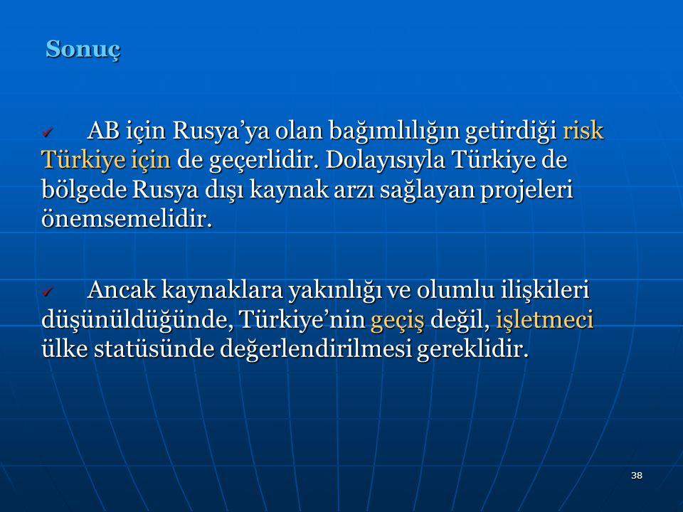 38 AB için Rusya'ya olan bağımlılığın getirdiği risk Türkiye için de geçerlidir. Dolayısıyla Türkiye de bölgede Rusya dışı kaynak arzı sağlayan projel