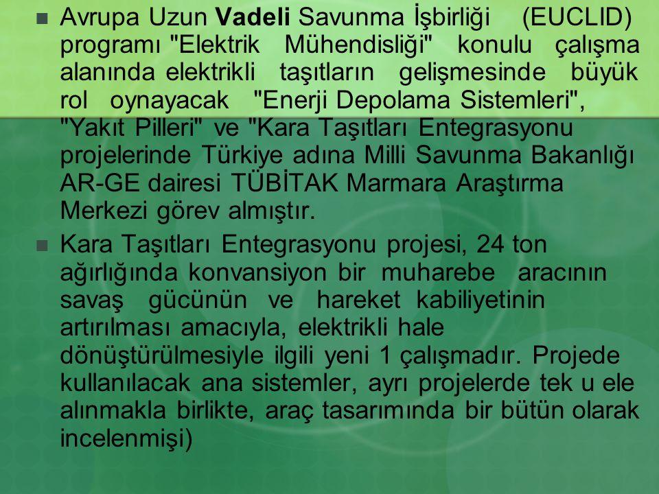 Avrupa Uzun Vadeli Savunma İşbirliği (EUCLID) programı