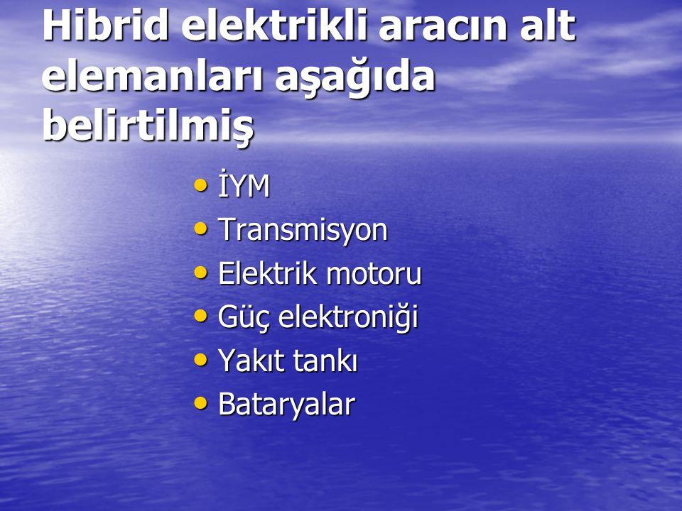 Hibrid elektrikli aracın alt elemanları aşağıda belirtilmiş İYM İYM Transmisyon Transmisyon Elektrik motoru Elektrik motoru Güç elektroniği Güç elektroniği Yakıt tankı Yakıt tankı Bataryalar Bataryalar