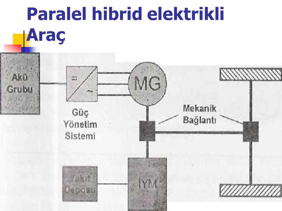 Paralel hibrid elektrikli Araç