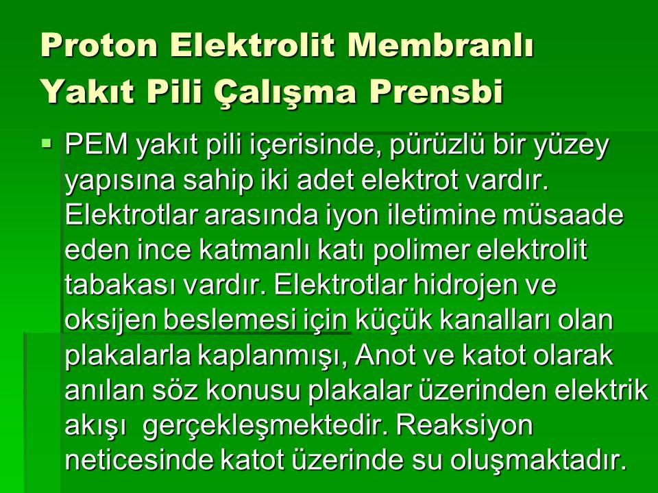 Proton Elektrolit Membranlı Yakıt Pili Çalışma Prensbi  PEM yakıt pili içerisinde, pürüzlü bir yüzey yapısına sahip iki adet elektrot vardır. Elektro