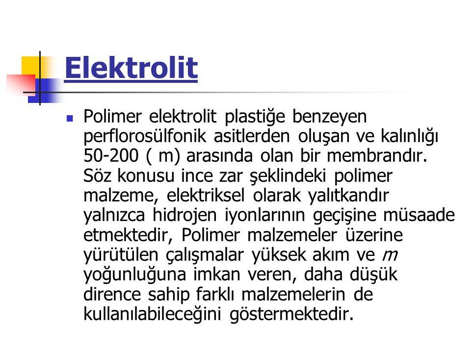 Elektrolit Polimer elektrolit plastiğe benzeyen perflorosülfonik asitlerden oluşan ve kalınlığı 50-200 ( m) arasında olan bir membrandır. Söz konusu i