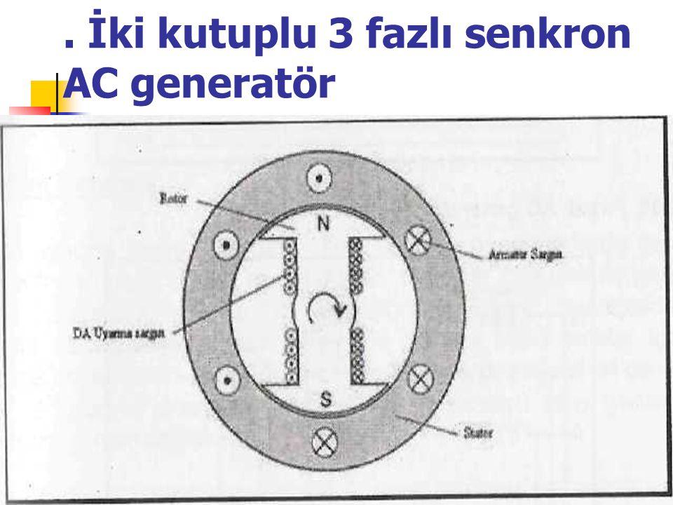 . İki kutuplu 3 fazlı senkron AC generatör