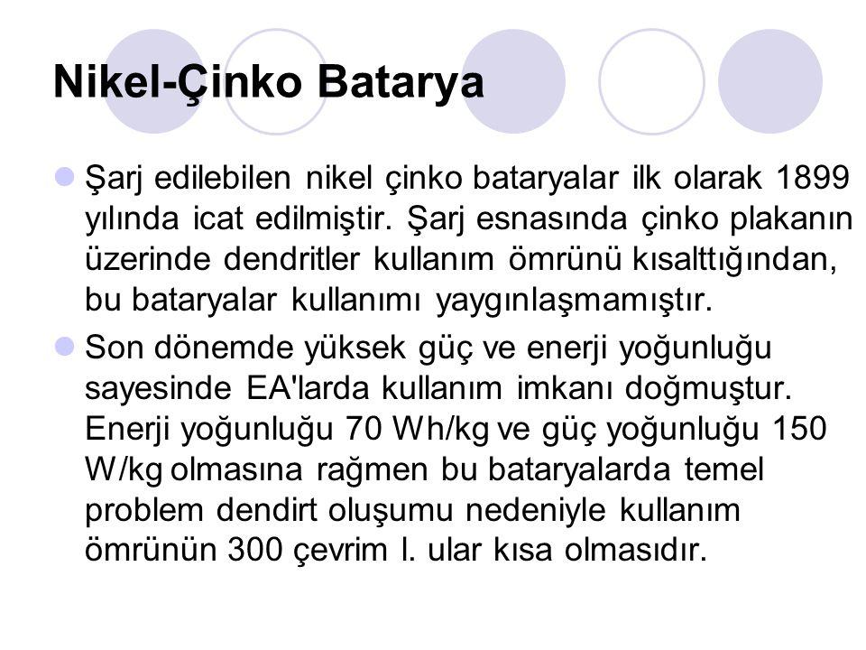 Nikel-Çinko Batarya Şarj edilebilen nikel çinko bataryalar ilk olarak 1899 yılında icat edilmiştir.