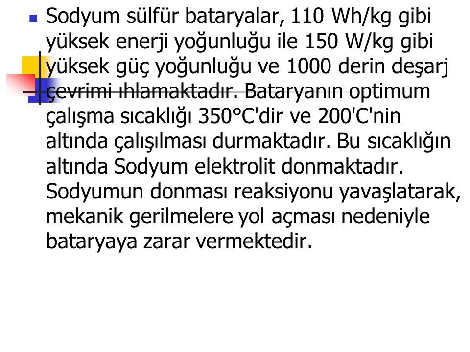 Sodyum sülfür bataryalar, 110 Wh/kg gibi yüksek enerji yoğunluğu ile 150 W/kg gibi yüksek güç yoğunluğu ve 1000 derin deşarj çevrimi ıhlamaktadır.