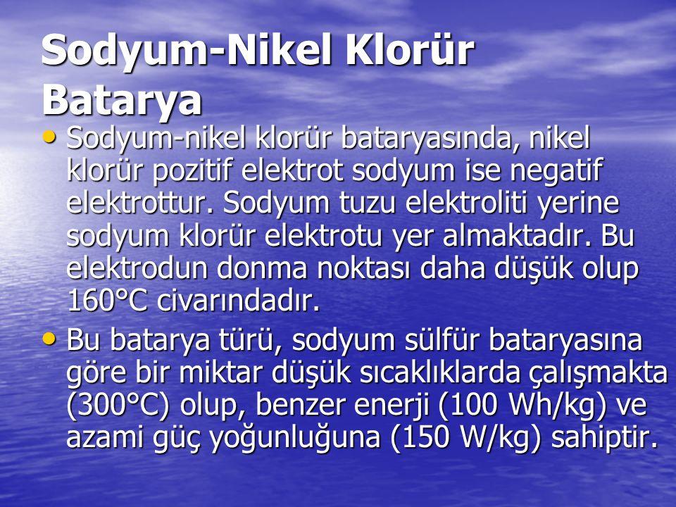Sodyum-Nikel Klorür Batarya Sodyum-nikel klorür bataryasında, nikel klorür pozitif elektrot sodyum ise negatif elektrottur. Sodyum tuzu elektroliti ye