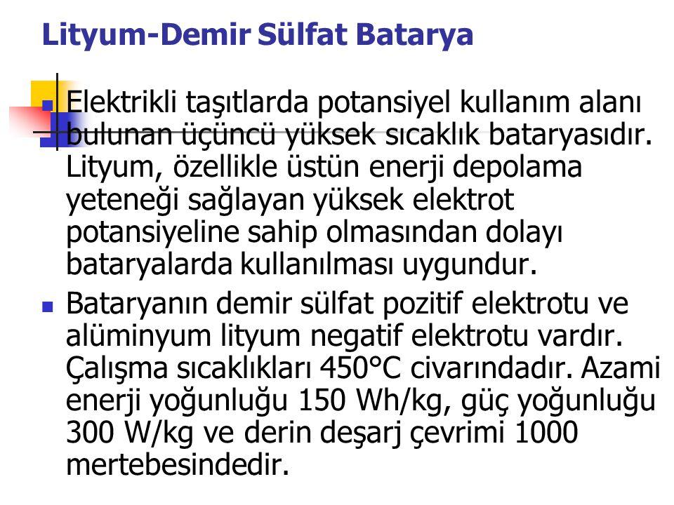 Lityum-Demir Sülfat Batarya Elektrikli taşıtlarda potansiyel kullanım alanı bulunan üçüncü yüksek sıcaklık bataryasıdır.