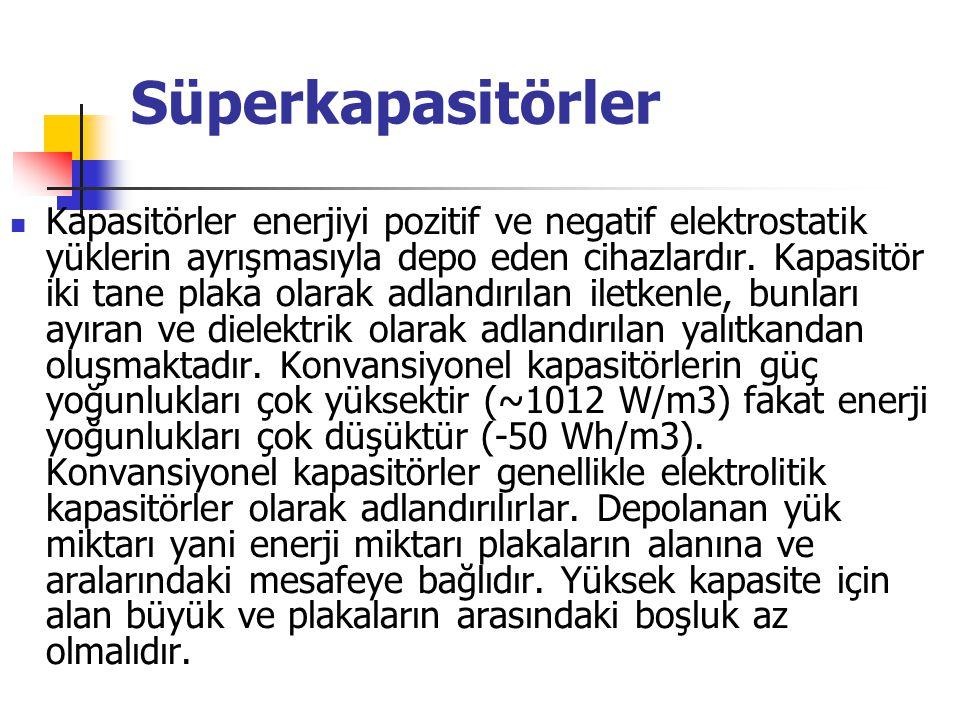 Süperkapasitörler Kapasitörler enerjiyi pozitif ve negatif elektrostatik yüklerin ayrışmasıyla depo eden cihazlardır. Kapasitör iki tane plaka olarak