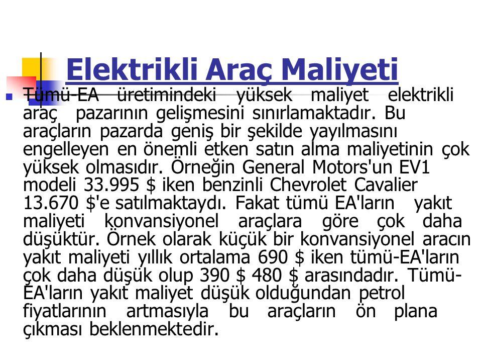 Elektrikli Araç Maliyeti Tümü-EA üretimindeki yüksek maliyet elektrikli araç pazarının gelişmesini sınırlamaktadır. Bu araçların pazarda geniş bir şek
