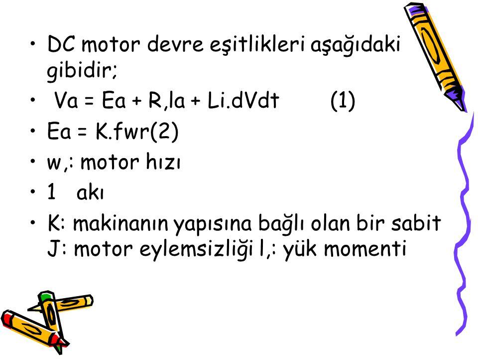 DC motor devre eşitlikleri aşağıdaki gibidir; Va = Ea + R,la + Li.dVdt (1) Ea = K.fwr(2) w,: motor hızı 1akı K: makinanın yapısına bağlı olan bir sabi