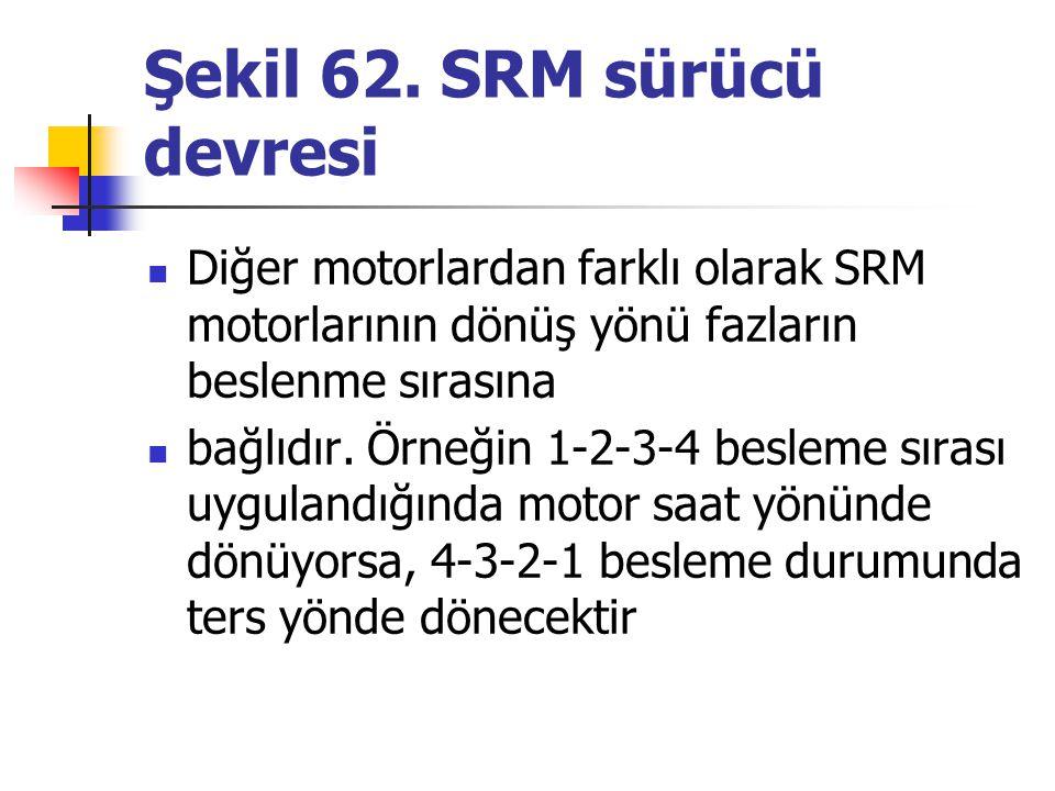 Şekil 62. SRM sürücü devresi Diğer motorlardan farklı olarak SRM motorlarının dönüş yönü fazların beslenme sırasına bağlıdır. Örneğin 1-2-3-4 besleme