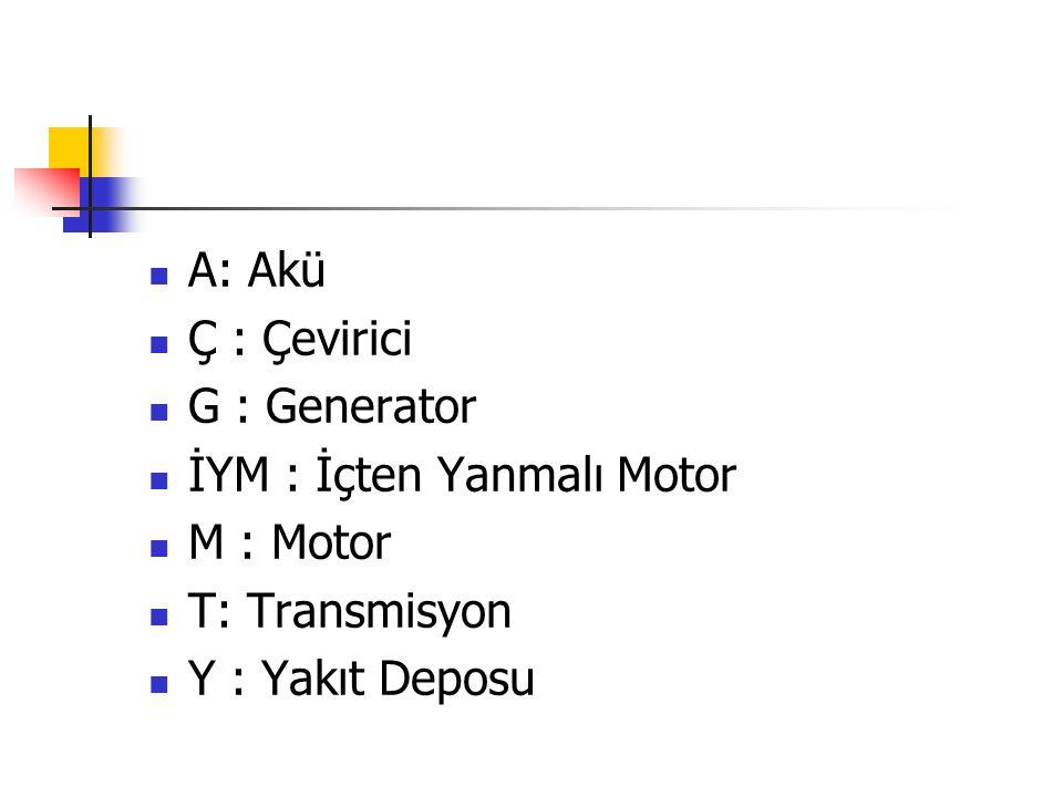 A: Akü Ç : Çevirici G : Generator İYM : İçten Yanmalı Motor M : Motor T: Transmisyon Y : Yakıt Deposu