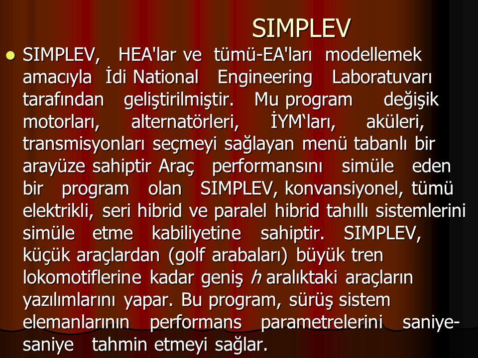 SIMPLEV SIMPLEV, HEA'lar ve tümü-EA'ları modellemek amacıyla İdi National Engineering Laboratuvarı tarafından geliştirilmiştir. Mu program değişik mot