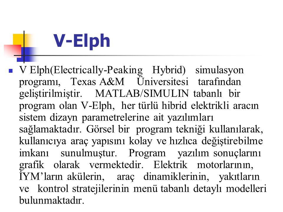 V-Elph V Elph(Electrically-Peaking Hybrid) simulasyon programı, Texas A&M Üniversitesi tarafından geliştirilmiştir. MATLAB/SIMULIN tabanlı bir program