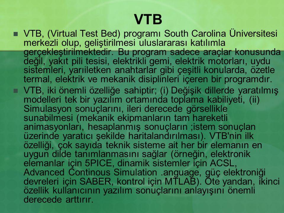 VTB VTB, (Virtual Test Bed) programı South Carolina Üniversitesi merkezli olup, geliştirilmesi uluslararası katılımla gerçekleştirilmektedir. Bu progr