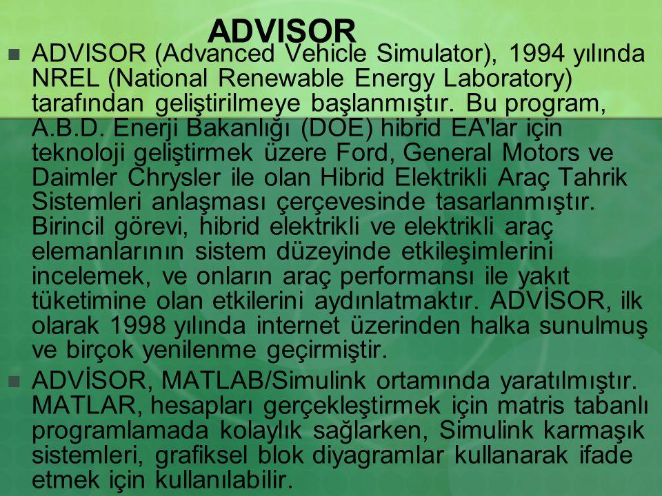 ADVISOR ADVISOR (Advanced Vehicle Simulator), 1994 yılında NREL (National Renewable Energy Laboratory) tarafından geliştirilmeye başlanmıştır.