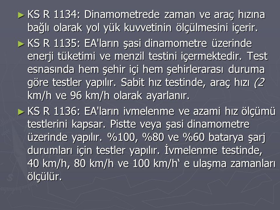 ► KS R 1134: Dinamometrede zaman ve araç hızına bağlı olarak yol yük kuvvetinin ölçülmesini içerir. ► KS R 1135: EA'ların şasi dinamometre üzerinde en