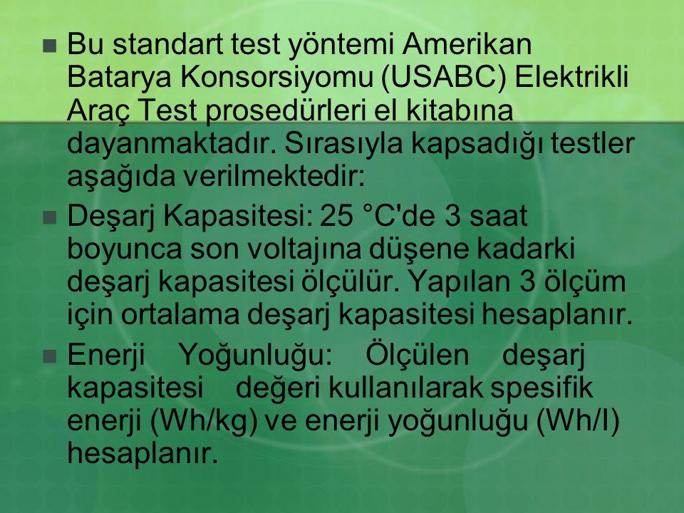 Bu standart test yöntemi Amerikan Batarya Konsorsiyomu (USABC) Elektrikli Araç Test prosedürleri el kitabına dayanmaktadır. Sırasıyla kapsadığı testle