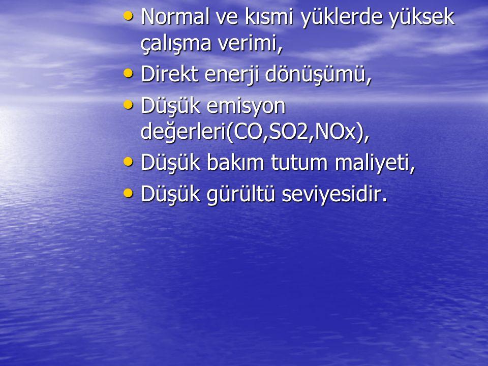 Normal ve kısmi yüklerde yüksek çalışma verimi, Normal ve kısmi yüklerde yüksek çalışma verimi, Direkt enerji dönüşümü, Direkt enerji dönüşümü, Düşük emisyon değerleri(CO,SO2,NOx), Düşük emisyon değerleri(CO,SO2,NOx), Düşük bakım tutum maliyeti, Düşük bakım tutum maliyeti, Düşük gürültü seviyesidir.