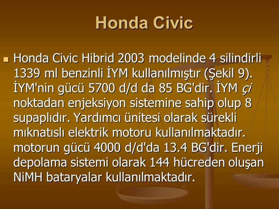 Honda Civic Honda Civic Hibrid 2003 modelinde 4 silindirli 1339 ml benzinli İYM kullanılmıştır (Şekil 9). İYM'nin gücü 5700 d/d da 85 BG'dir. İYM çi n