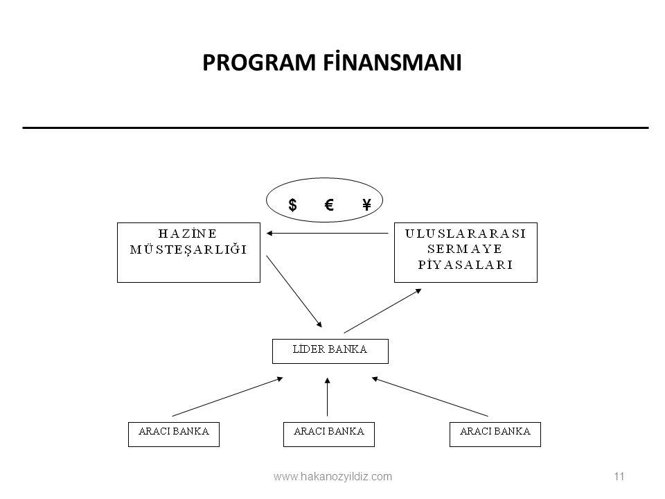 PROGRAM FİNANSMANI $ € ¥ 11 www.hakanozyildiz.com